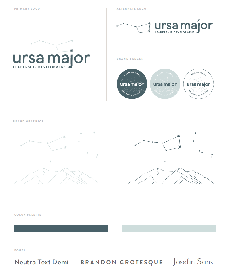 Ursa Major Brand Overview